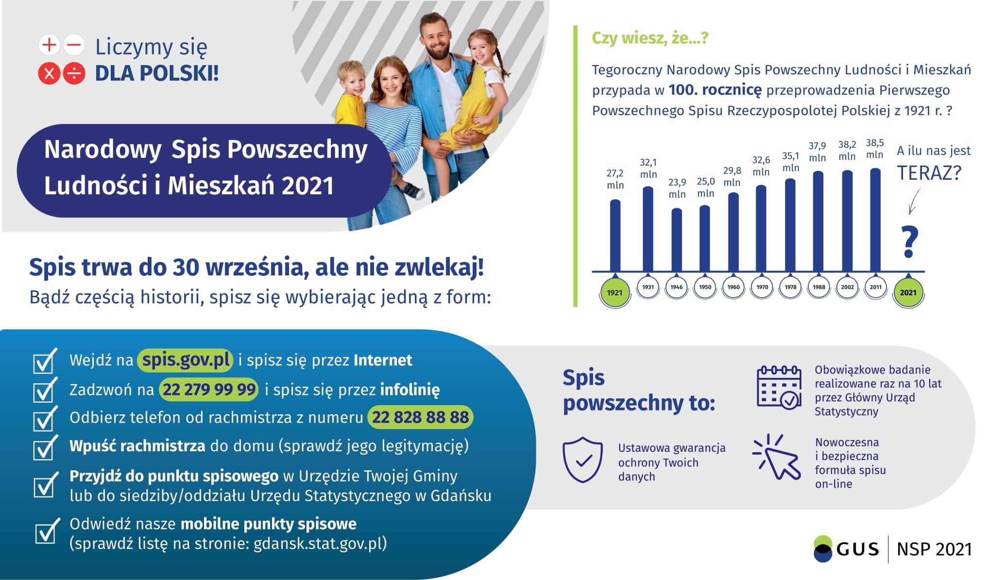 Liczymy się! Narodowy Spis Powszechny Ludności i Mieszkań 2021